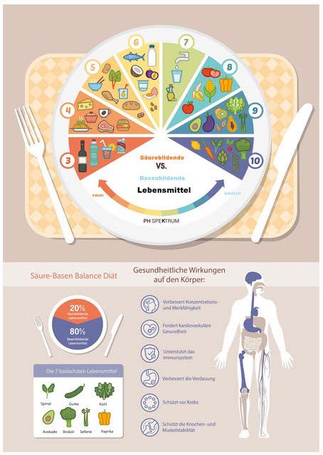infografik_uebersaeuerung